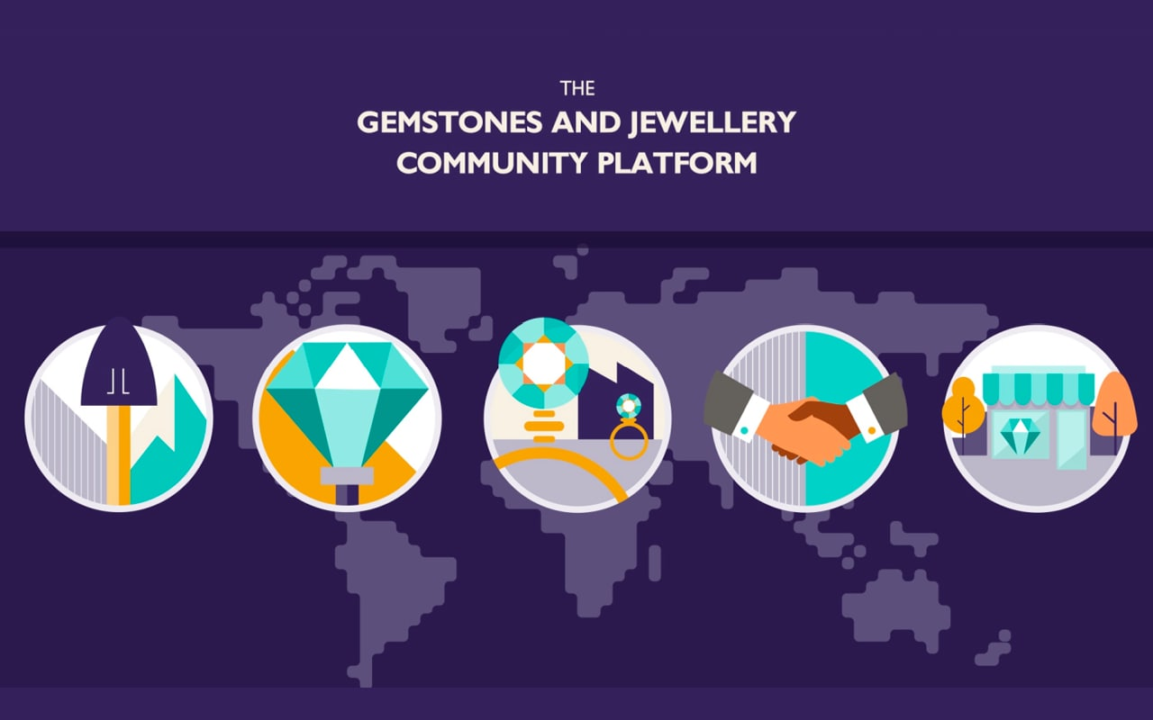 Gemstones and Jewellery Community Platform
